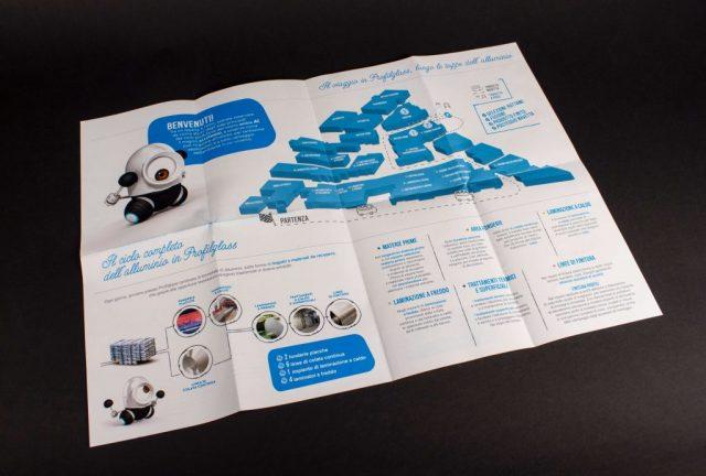 Menabò, agenzia di comunicazione a Forlì, per Profilglass – Dettaglio dei materiali didattici