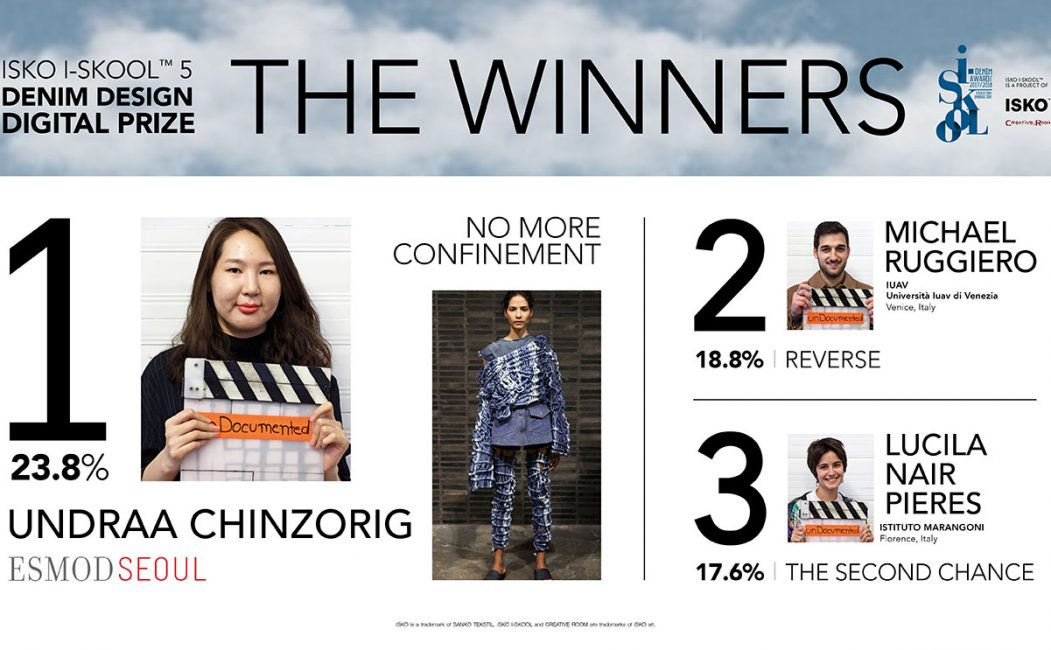 ISKO I-SKOOL® presents the winners of the Denim Design Digital Prize.